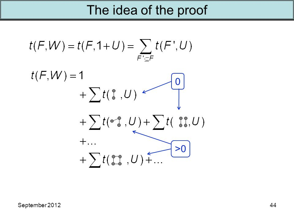 September 201244 The idea of the proof 0 0<