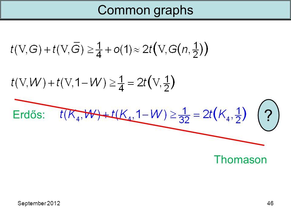 September 201246 Common graphs Erdős: ? Thomason