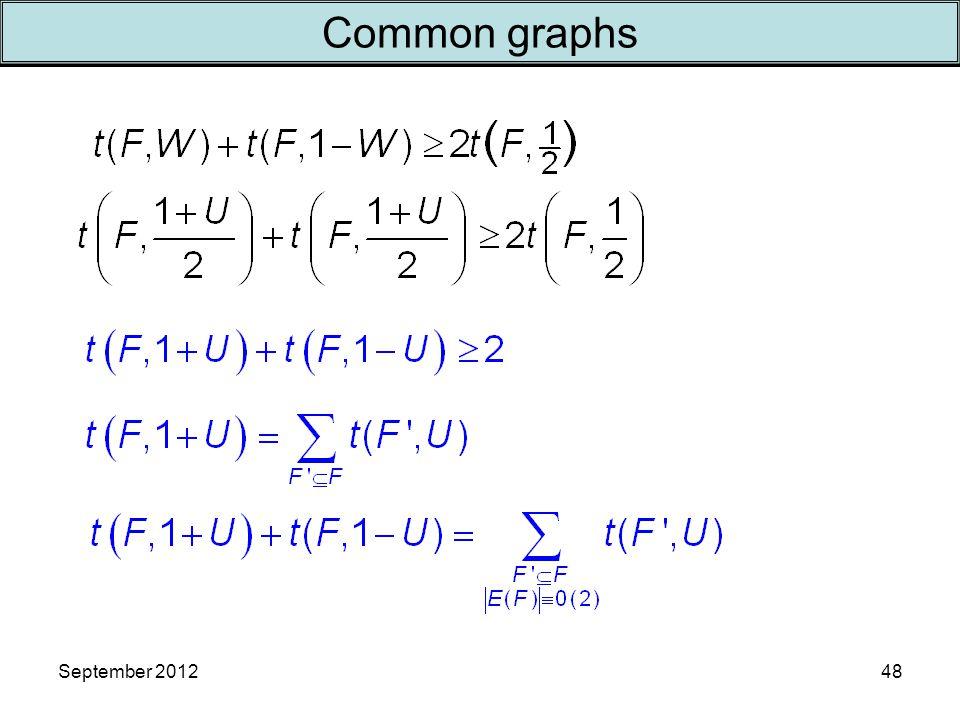 Common graphs September 201248