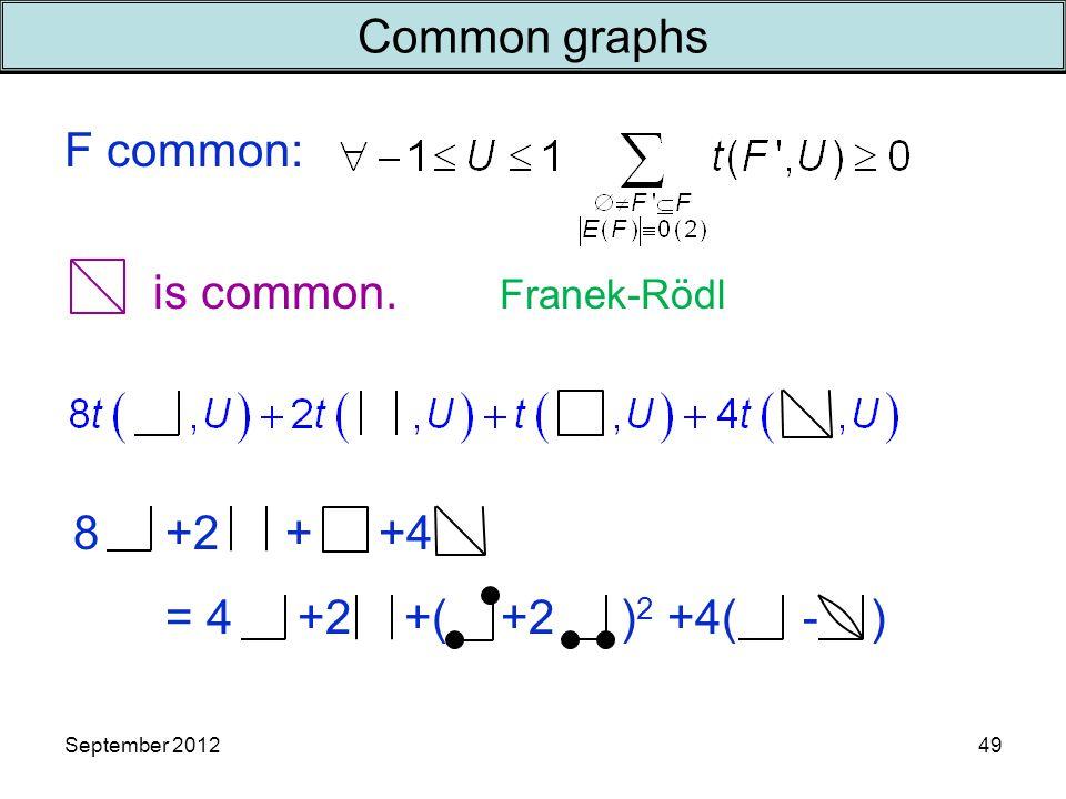 Common graphs September 201249 F common: is common. Franek-Rödl 8 +2 + +4 = 4 +2 +( +2 ) 2 +4( - )