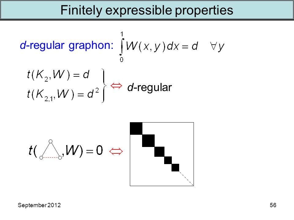 d-regular graphon: d-regular September 201256 Finitely expressible properties