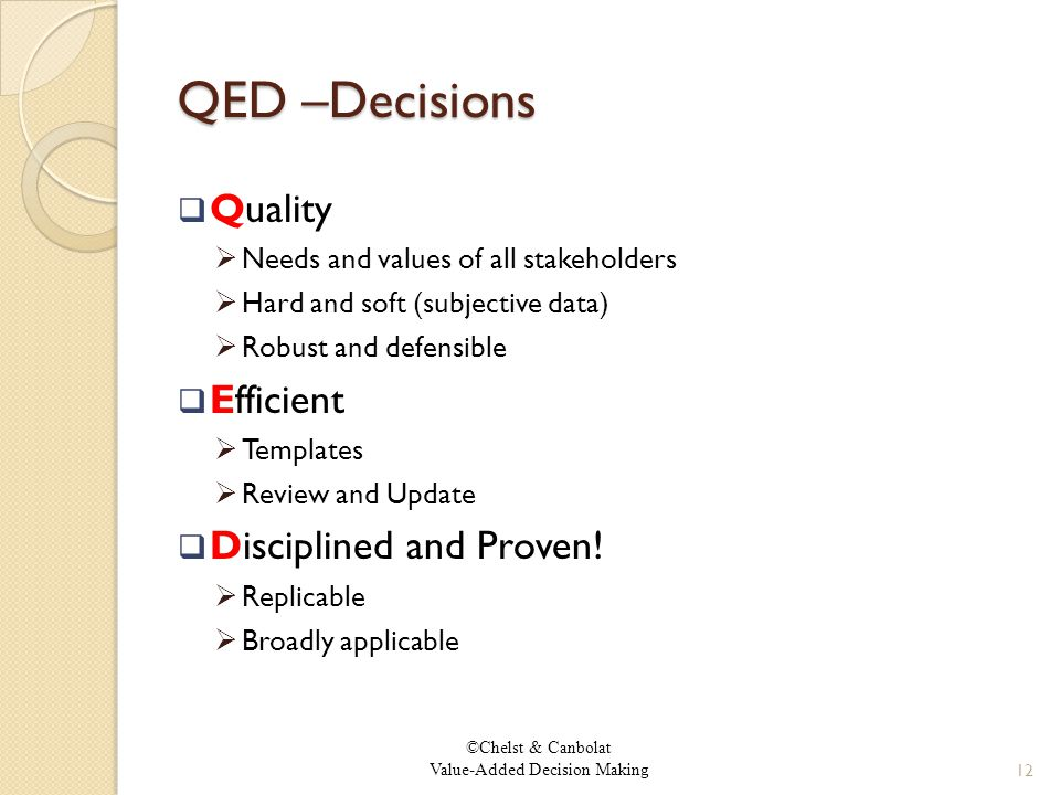 ©Chelst & Canbolat Value-Added Decision Making QED –Decisions  Quality  Needs and values of all stakeholders  Hard and soft (subjective data)  Robust and defensible  Efficient  Templates  Review and Update  Disciplined and Proven.