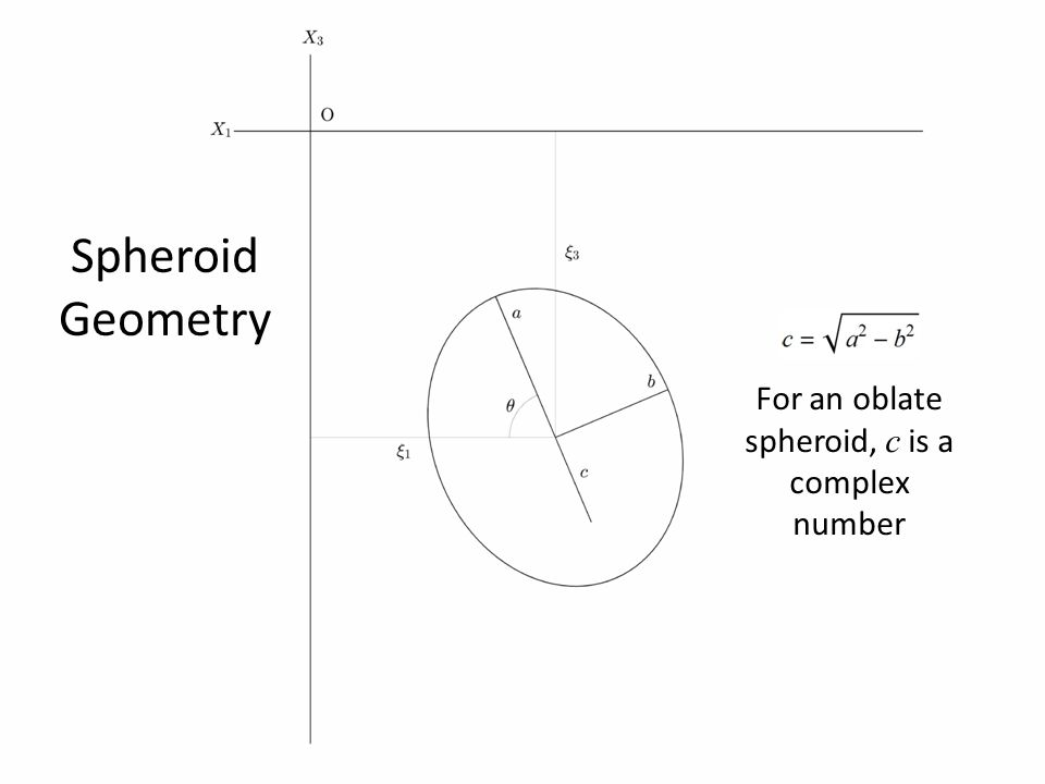 Spheroid Geometry For an oblate spheroid, c is a complex number