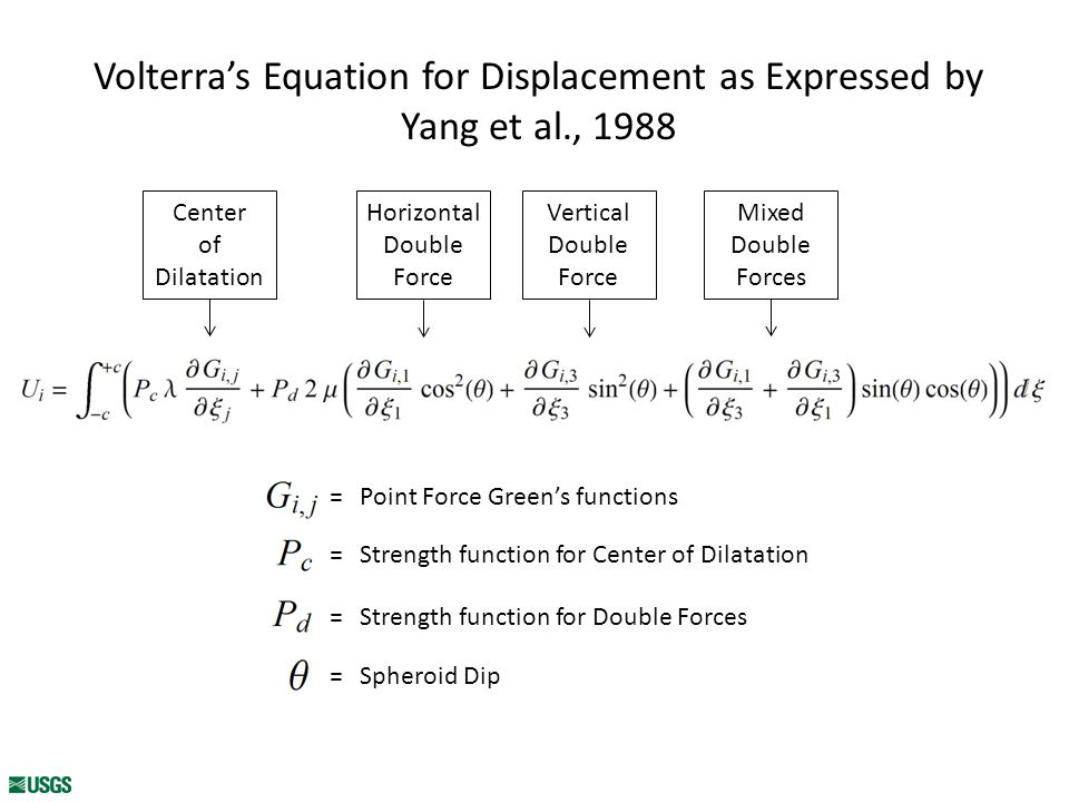Volterra's Equation for Displacement as Expressed by Yang et al., 1988 Center of Dilatation Mixed Double Forces Vertical Double Force Horizontal Double Force Point Force Green's functions= Strength function for Center of Dilatation = Strength function for Double Forces = =Spheroid Dip
