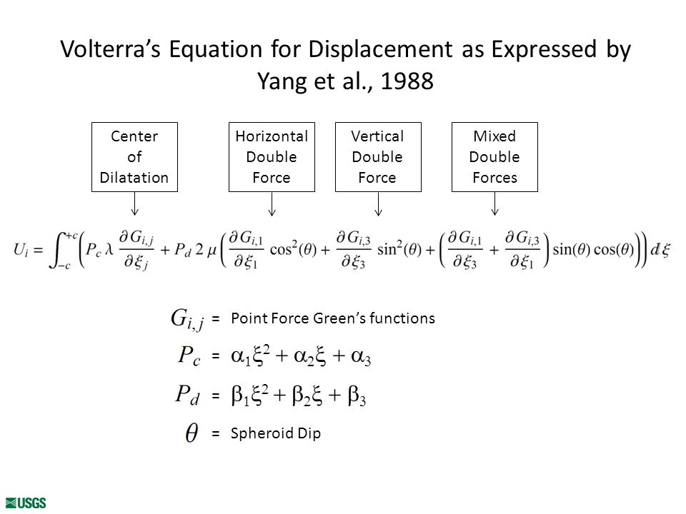 Comparison to Other Approximations Tiampo et al., 2000, derived an approximation of volume change presented there in equation 18: Compared to: Aspect Ratio ( a / b )