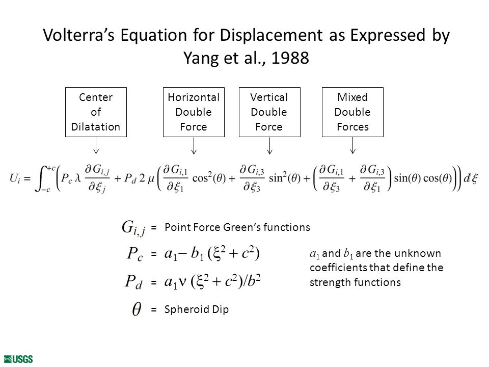 Methodology of Solution 1.Solve integral using full space Green's functions, assuming  90°.