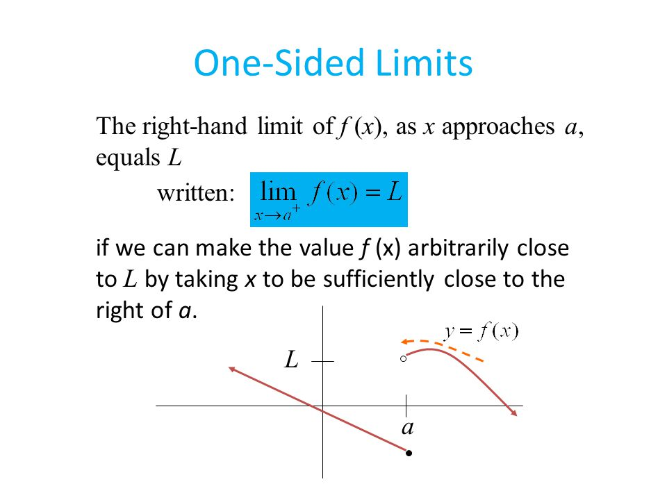 The right-hand limit of f (x), as x approaches a, equals L written: if we can make the value f (x) arbitrarily close to L by taking x to be sufficiently close to the right of a.