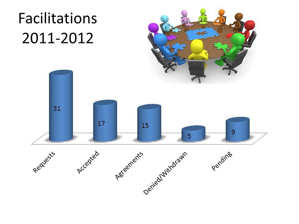 Facilitations 2011-2012