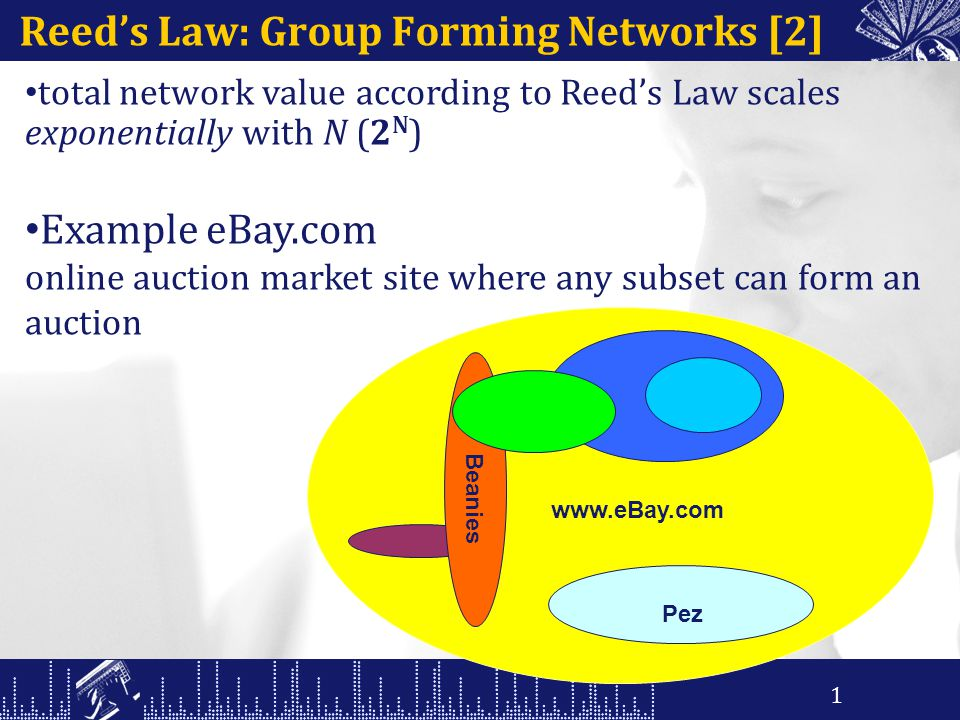 Reed's Law: Group Forming Networks [2] total network value according to Reed's Law scales exponentially with N (2 N ) Example eBay.com online auction market site where any subset can form an auction 1 www.eBay.com Pez Beanies