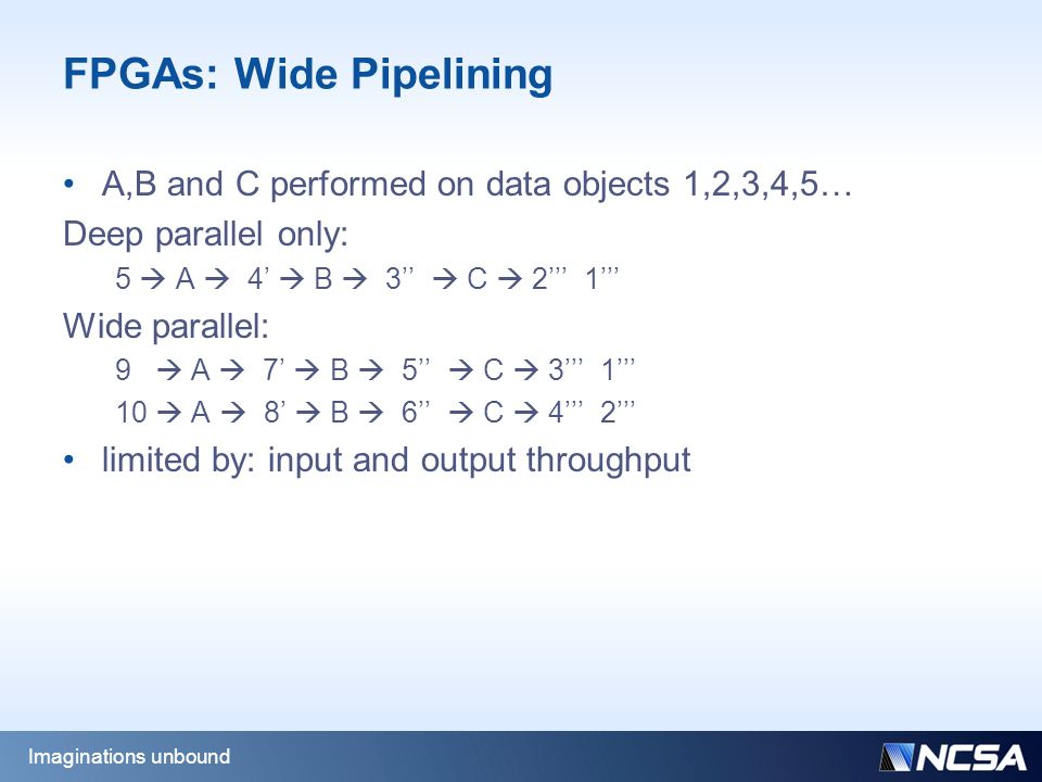 FPGAs: Wide Pipelining A,B and C performed on data objects 1,2,3,4,5… Deep parallel only: 5  A  4'  B  3''  C  2''' 1''' Wide parallel: 9  A  7'  B  5''  C  3''' 1''' 10  A  8'  B  6''  C  4''' 2''' limited by: input and output throughput Imaginations unbound