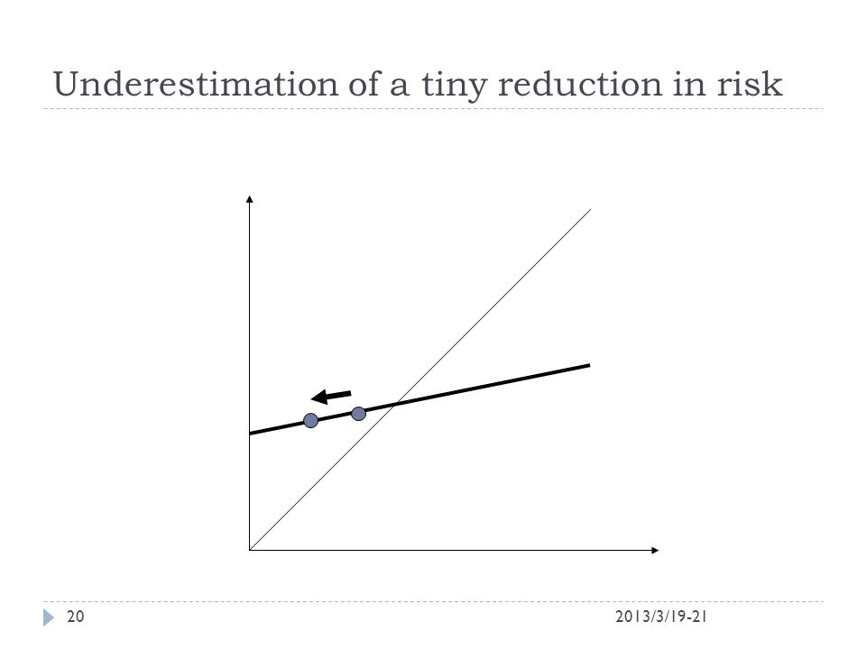 Underestimation of a tiny reduction in risk 2013/3/19-2120