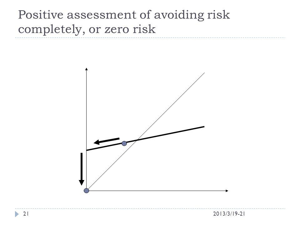 Positive assessment of avoiding risk completely, or zero risk 2013/3/19-2121