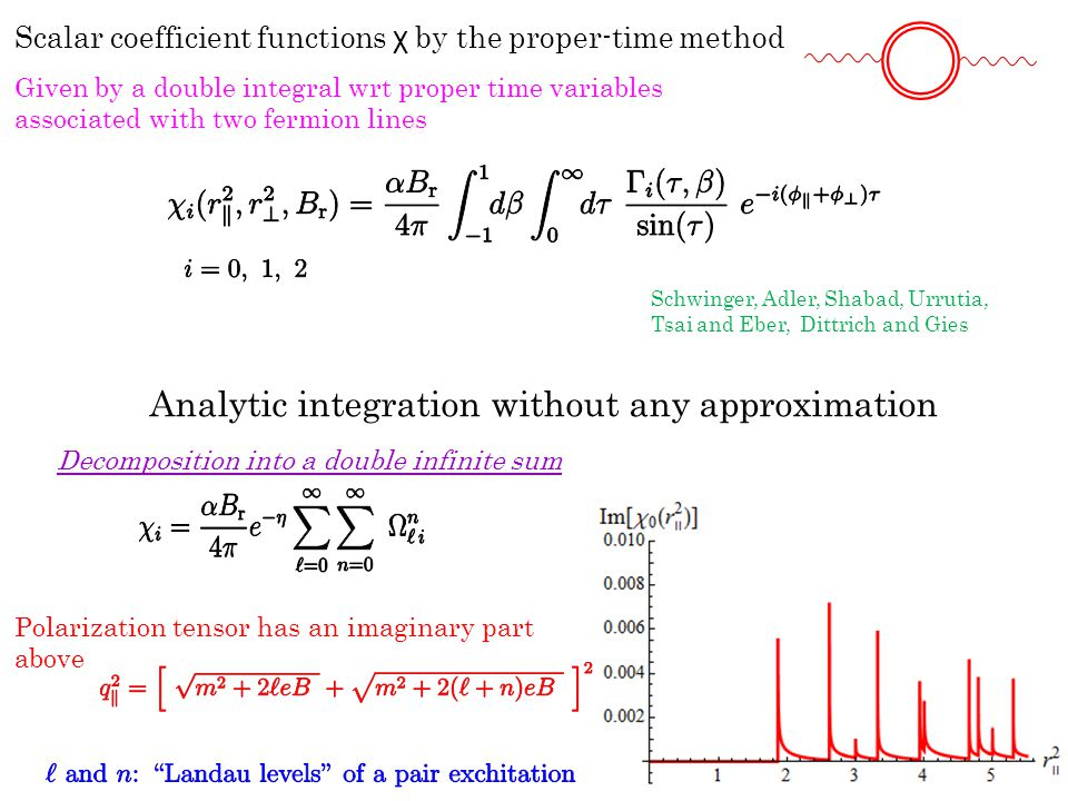Scalar coefficient functions χ by the proper-time method Schwinger, Adler, Shabad, Urrutia, Tsai and Eber, Dittrich and Gies Given by a double integral wrt proper time variables associated with two fermion lines Dimesionless variables Exponentiated trig-functions generate strongly oscillating behavior with arbitrarily high frequency.