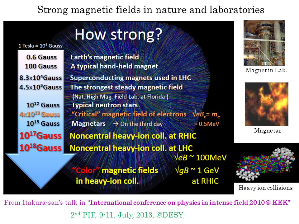 From Itakura-san's talk in International conference on physics in intense field 2010 @ KEK Strong magnetic fields in nature and laboratories Magnet in Lab.
