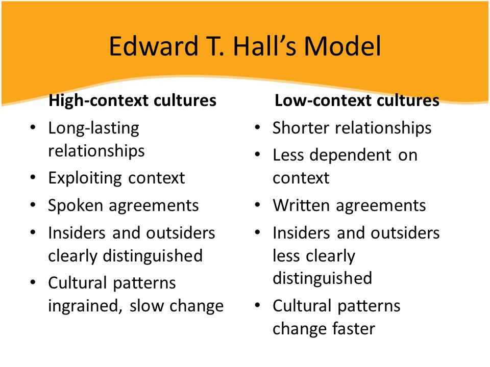 Edward T. Hall's Model High-context cultures Long-lasting relationships Exploiting context Spoken agreements Insiders and outsiders clearly distinguis
