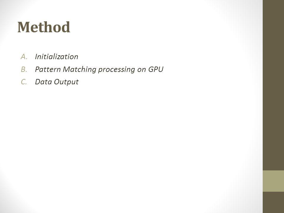 Method A.Initialization B.Pattern Matching processing on GPU C.Data Output