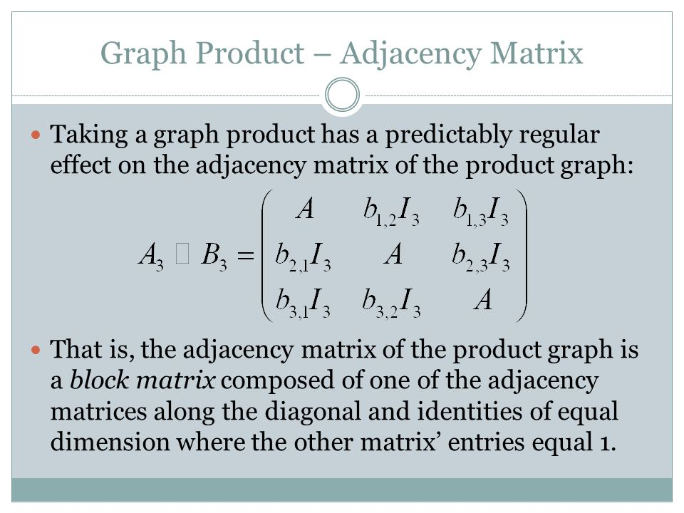 Graph Product – Adjacency Matrix Taking a graph product has a predictably regular effect on the adjacency matrix of the product graph: That is, the adjacency matrix of the product graph is a block matrix composed of one of the adjacency matrices along the diagonal and identities of equal dimension where the other matrix' entries equal 1.