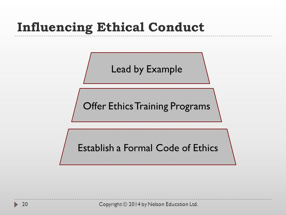 Influencing Ethical Conduct Copyright © 2014 by Nelson Education Ltd.20 Lead by Example Offer Ethics Training Programs Establish a Formal Code of Ethics