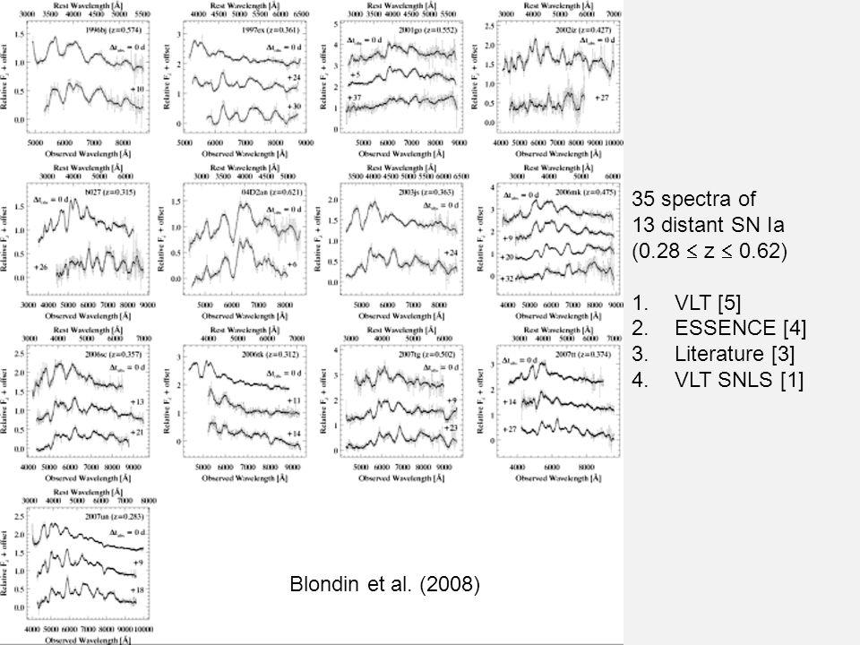 Blondin et al. (2008) 35 spectra of 13 distant SN Ia (0.28  z  0.62) 1.VLT [5] 2.ESSENCE [4] 3.Literature [3] 4.VLT SNLS [1]