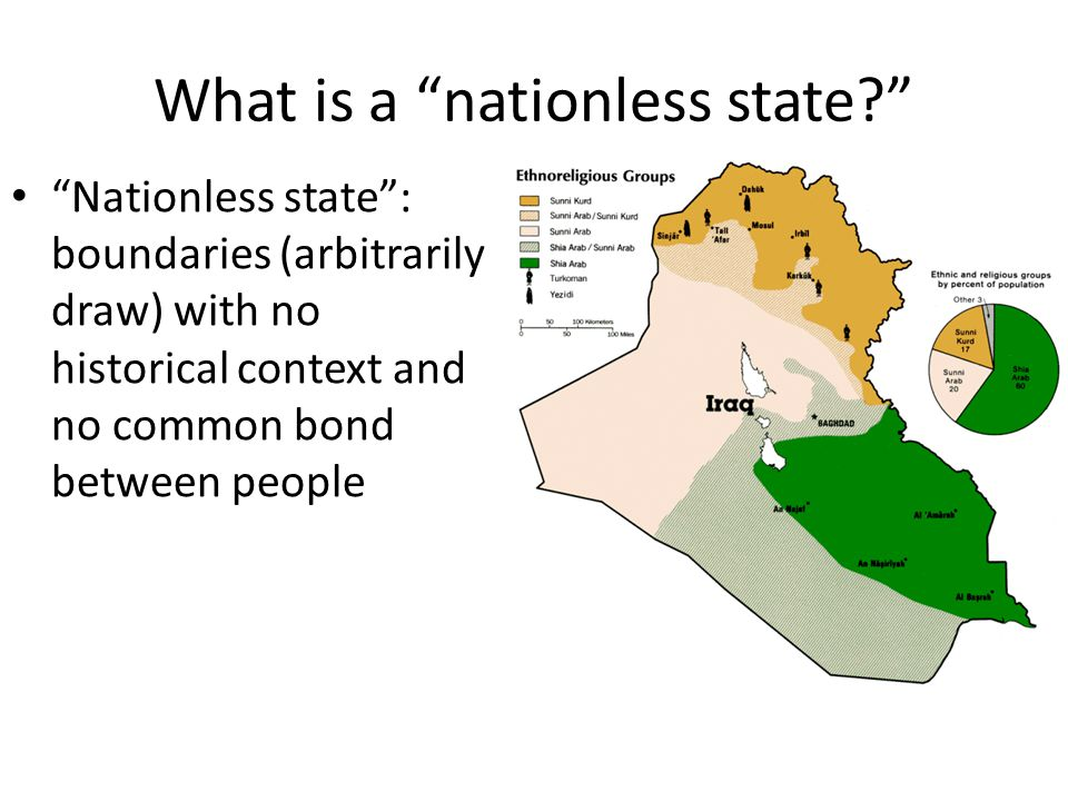 What is a nationless state? Nationless state : boundaries (arbitrarily draw) with no historical context and no common bond between people