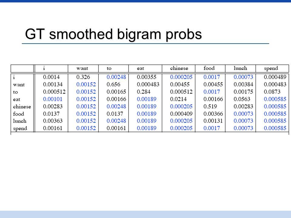 GT smoothed bigram probs