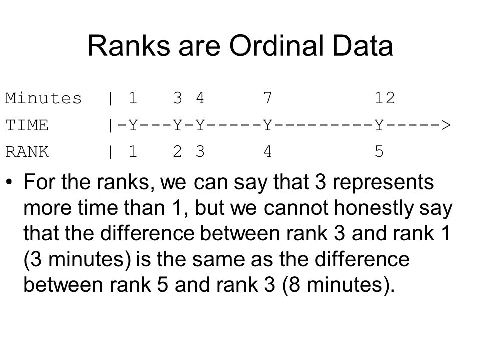 Ranks are Ordinal Data Minutes | 1 3 4 7 12 TIME |-Y---Y-Y-----Y---------Y-----> RANK | 1 2 3 4 5 For the ranks, we can say that 3 represents more time than 1, but we cannot honestly say that the difference between rank 3 and rank 1 (3 minutes) is the same as the difference between rank 5 and rank 3 (8 minutes).