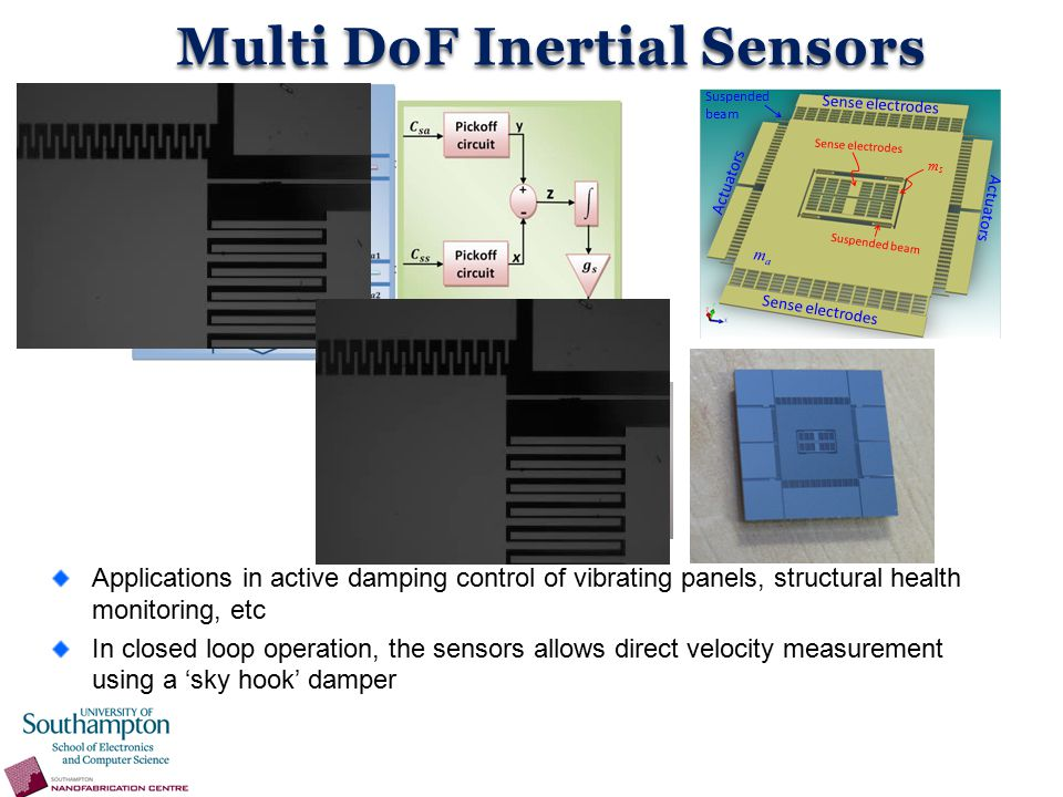 Multi DoF Inertial Sensors Applications in active damping control of vibrating panels, structural health monitoring, etc In closed loop operation, the sensors allows direct velocity measurement using a 'sky hook' damper