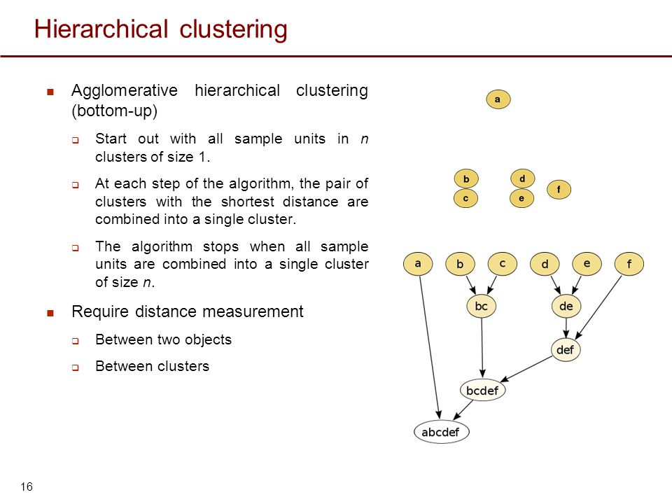 Hierarchical clustering Agglomerative hierarchical clustering (bottom-up)  Start out with all sample units in n clusters of size 1.  At each step of