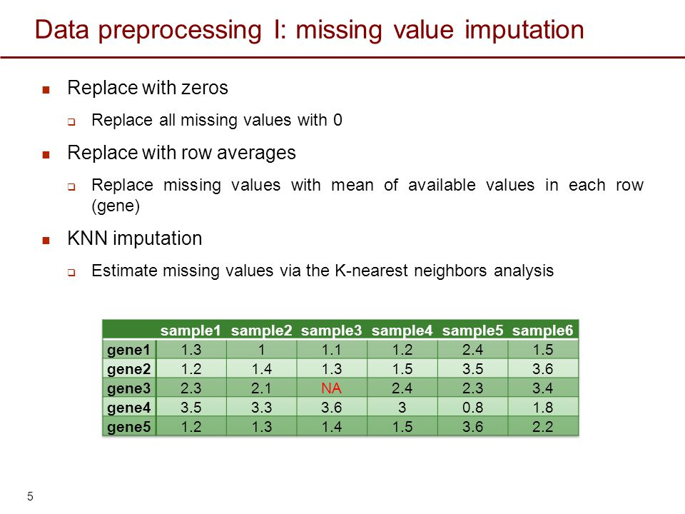 Data preprocessing II: normalization To remove systematic variations and make experiments comparable Use some control or housekeeping genes that you would expect to have the same expression level across all experiments Use spike-in controls Equalize the mean values for all experiments (Global normalization) Match data distributions for all experiments (Quantile normalization) No normalizationGlobal normalizationQuantile normalization 6
