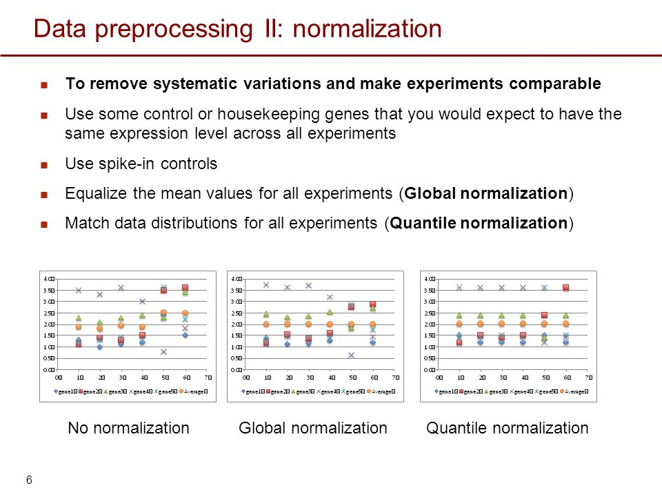 Data preprocessing III: transformation To make the data more closely meet the assumptions of a statistical inference procedure log transformation to improve normality 7