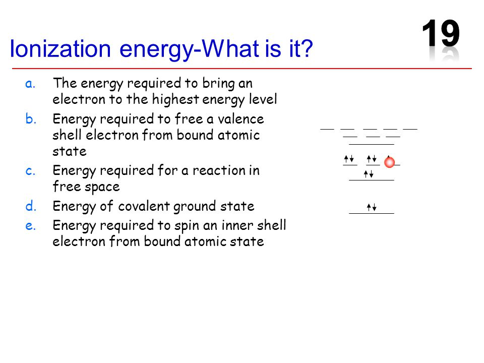 Ionization energy-What is it.