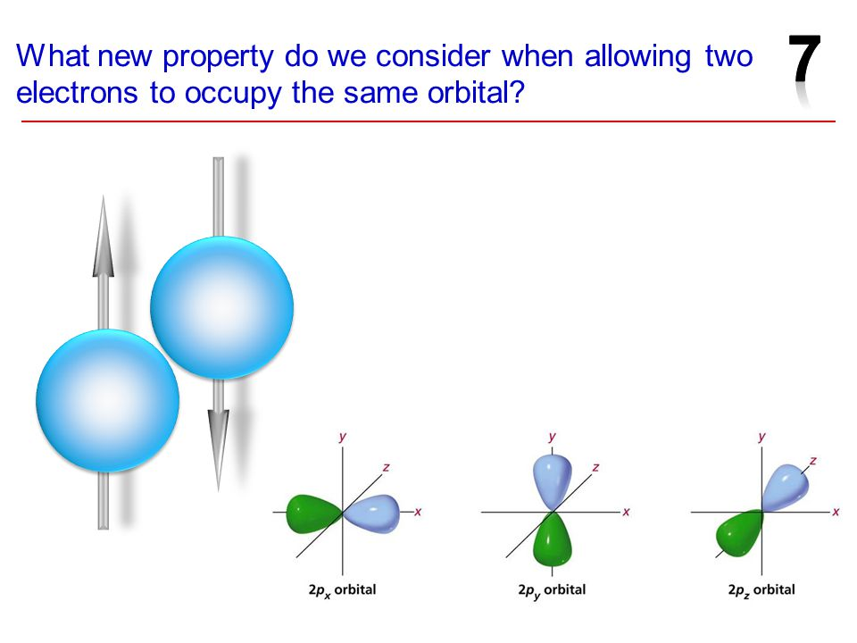 What new property do we consider when allowing two electrons to occupy the same orbital