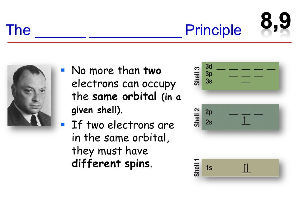The ______ ___________ Principle  No more than two electrons can occupy the same orbital (in a given shell).