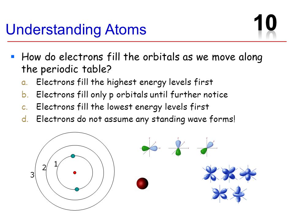Understanding Atoms  How do electrons fill the orbitals as we move along the periodic table.