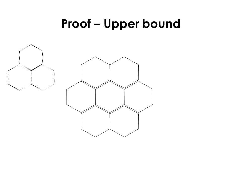 Proof – Upper bound