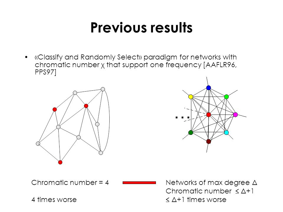 Previous results «Classify and Randomly Select» paradigm for networks with chromatic number χ that support one frequency [ΑΑFLR96, PPS97] Chromatic nu