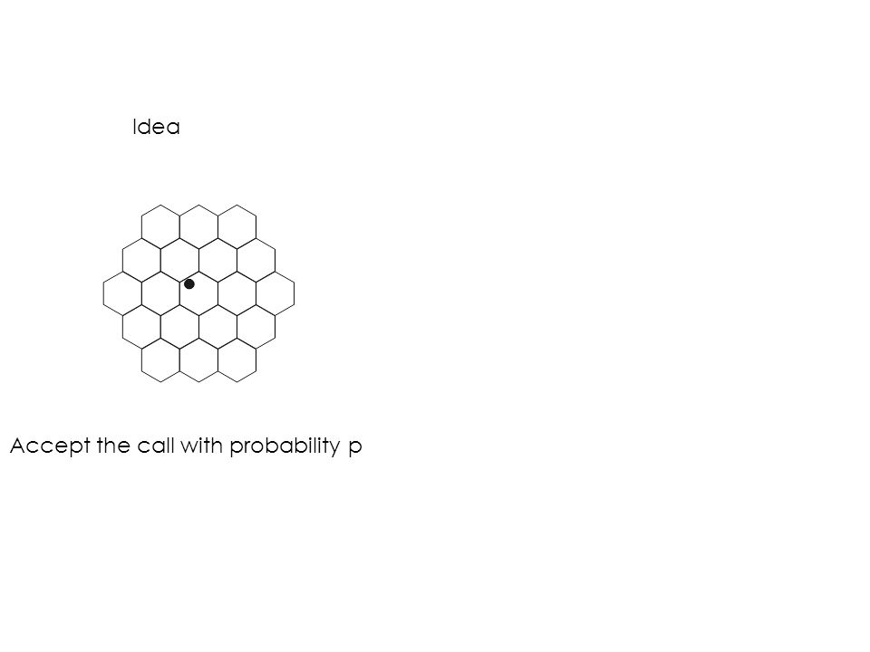 Idea Accept the call with probability p