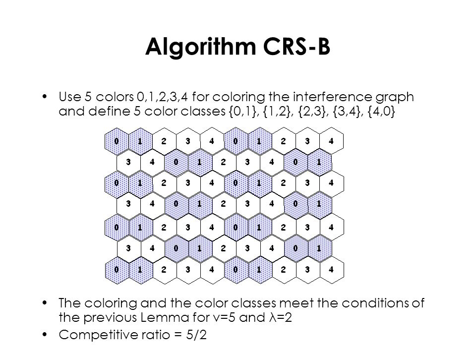 Algorithm CRS-B Use 5 colors 0,1,2,3,4 for coloring the interference graph and define 5 color classes {0,1}, {1,2}, {2,3}, {3,4}, {4,0} The coloring a
