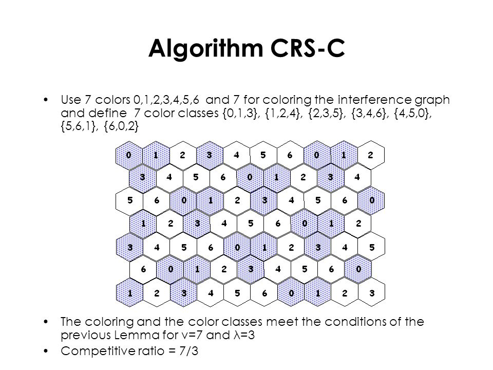 Algorithm CRS-C Use 7 colors 0,1,2,3,4,5,6 and 7 for coloring the interference graph and define 7 color classes {0,1,3}, {1,2,4}, {2,3,5}, {3,4,6}, {4