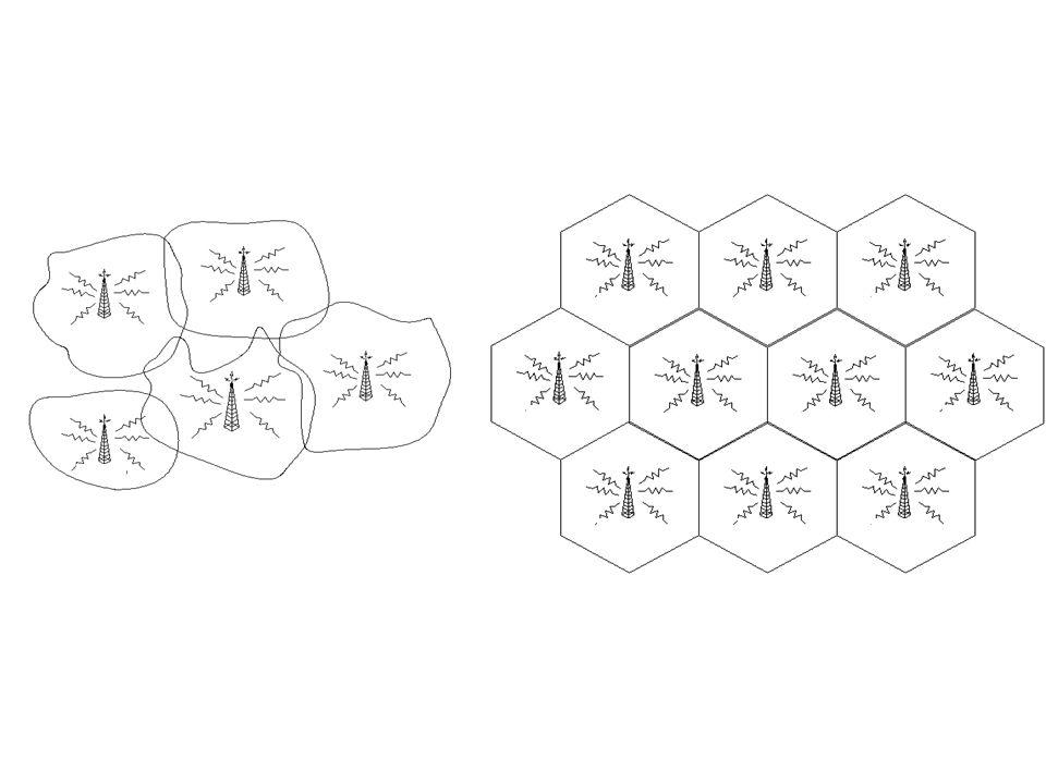 Lower bounds Using Minimax Principle for randomized algorithms –k = 2, 3, 4: competitive ratio  1,857 –  planar network: competitive ratio  2,086 –k  5: competitive ratio  25/12 –k  12: competitive ratio  127/60