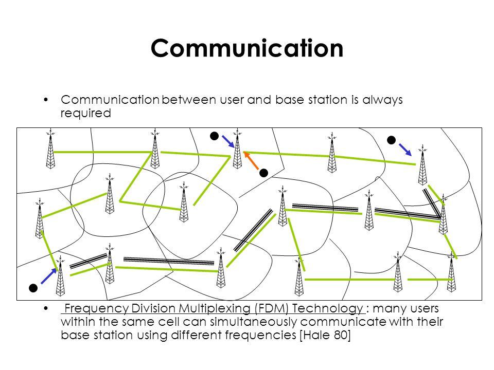 Interference graph Irregular networks
