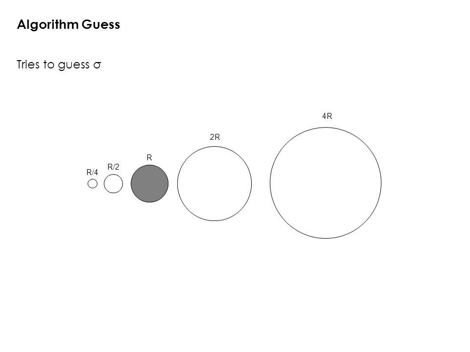 R/4 R/2 R 2R 4R Algorithm Guess Tries to guess σ