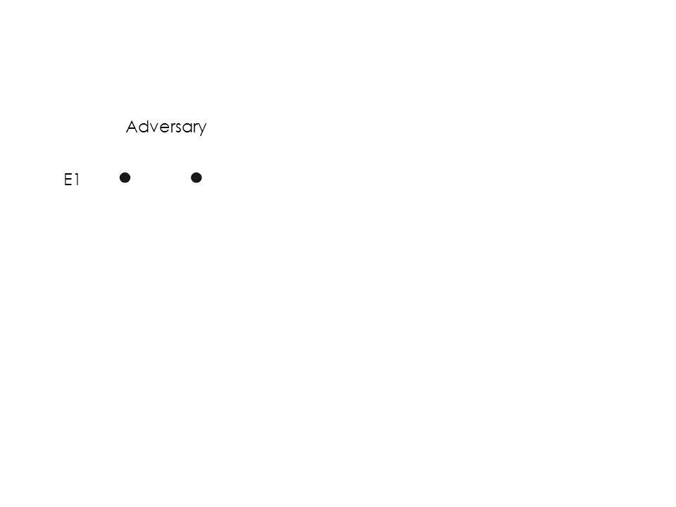 Adversary Ε1