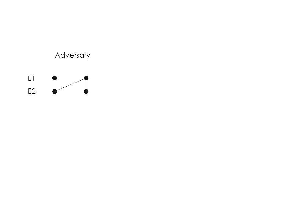 Adversary Ε1 Ε2