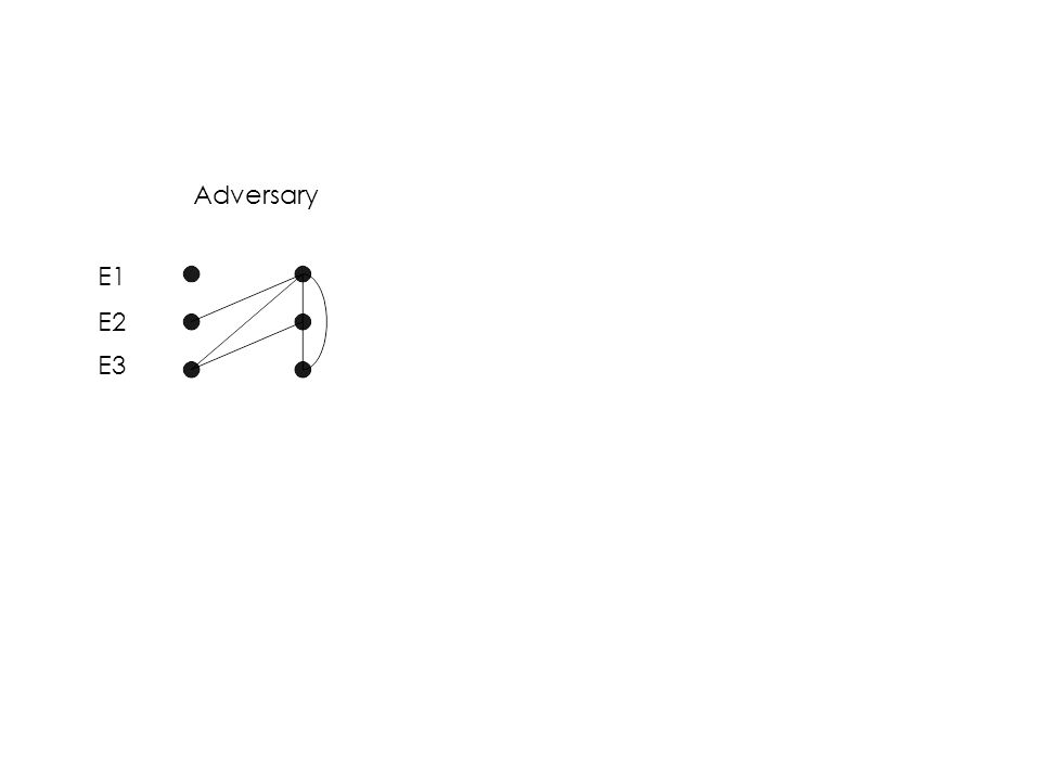 Adversary Ε1 Ε2 Ε3