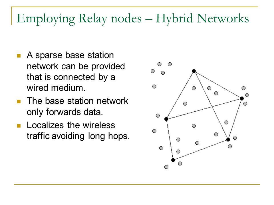 Employing Relay nodes – Hybrid Networks A sparse base station network can be provided that is connected by a wired medium.