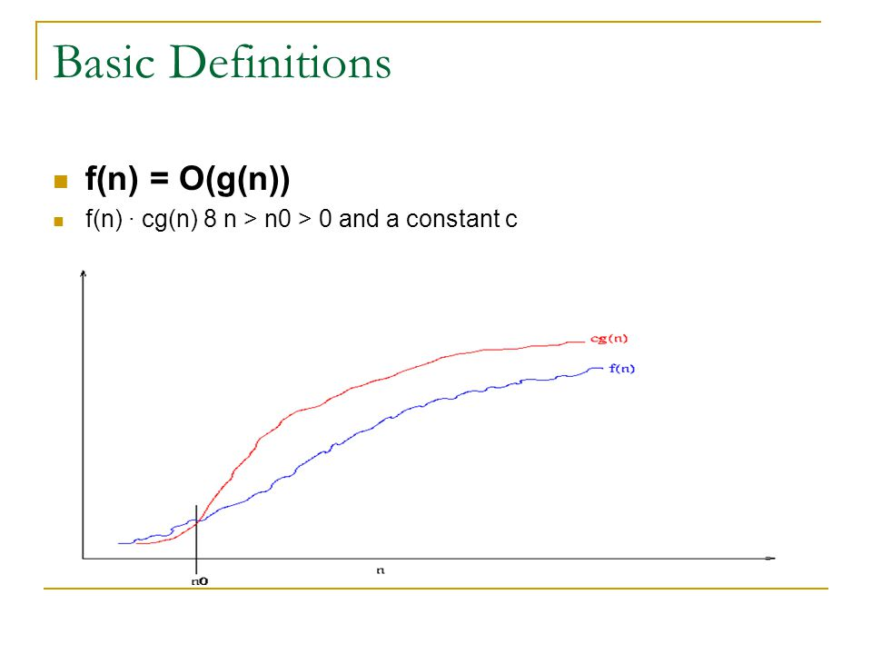 Basic Definitions f(n) = O(g(n)) f(n) · cg(n) 8 n > n0 > 0 and a constant c