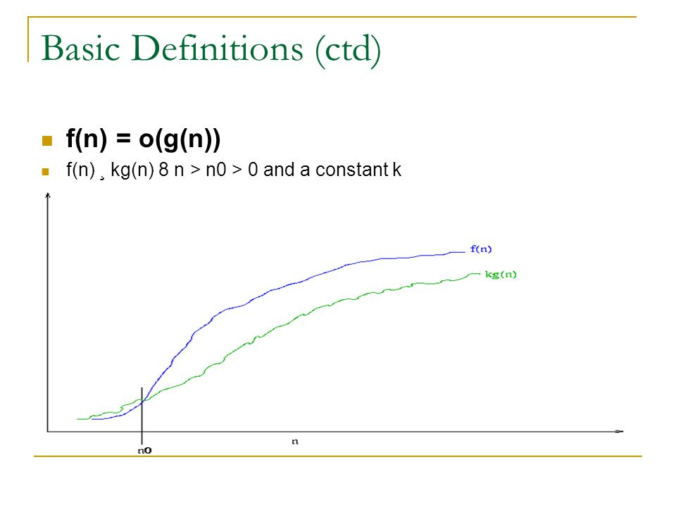 Basic Definitions (ctd) f(n) = o(g(n)) f(n) ¸ kg(n) 8 n > n0 > 0 and a constant k