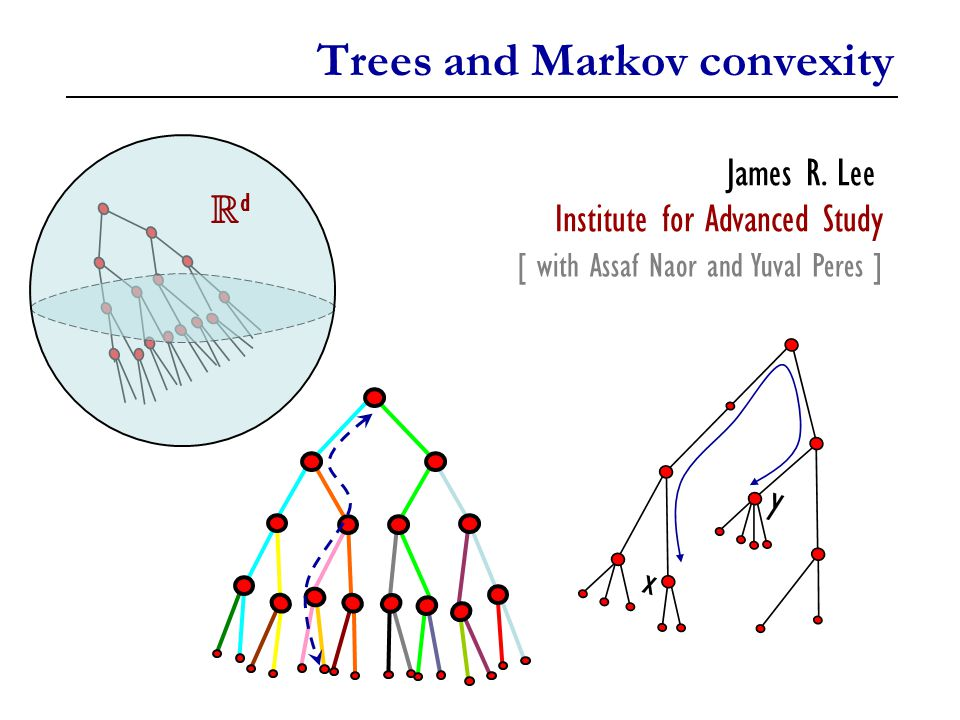 Trees and Markov convexity James R.