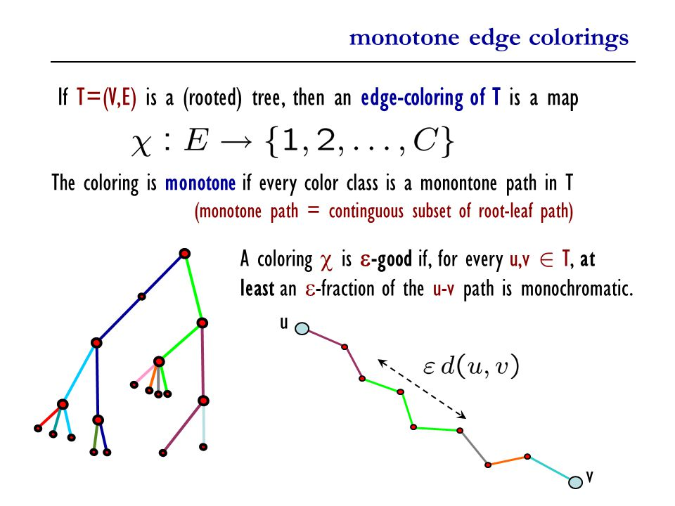 monotone edge colorings If T=(V,E) is a (rooted) tree, then an edge-coloring of T is a map The coloring is monotone if every color class is a monontone path in T (monotone path = continguous subset of root-leaf path) A coloring  is  -good if, for every u,v 2 T, at least an  -fraction of the u-v path is monochromatic.